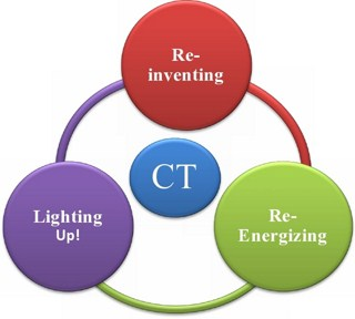 Re-inventing | Re-energizing | Lighting up!